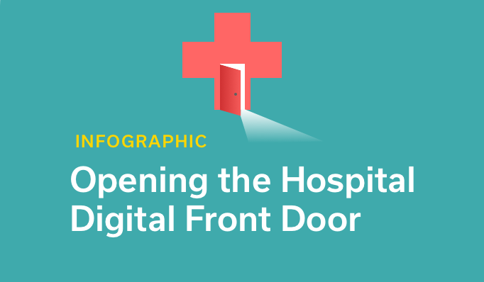 Opening the Hospital Digital Front Door
